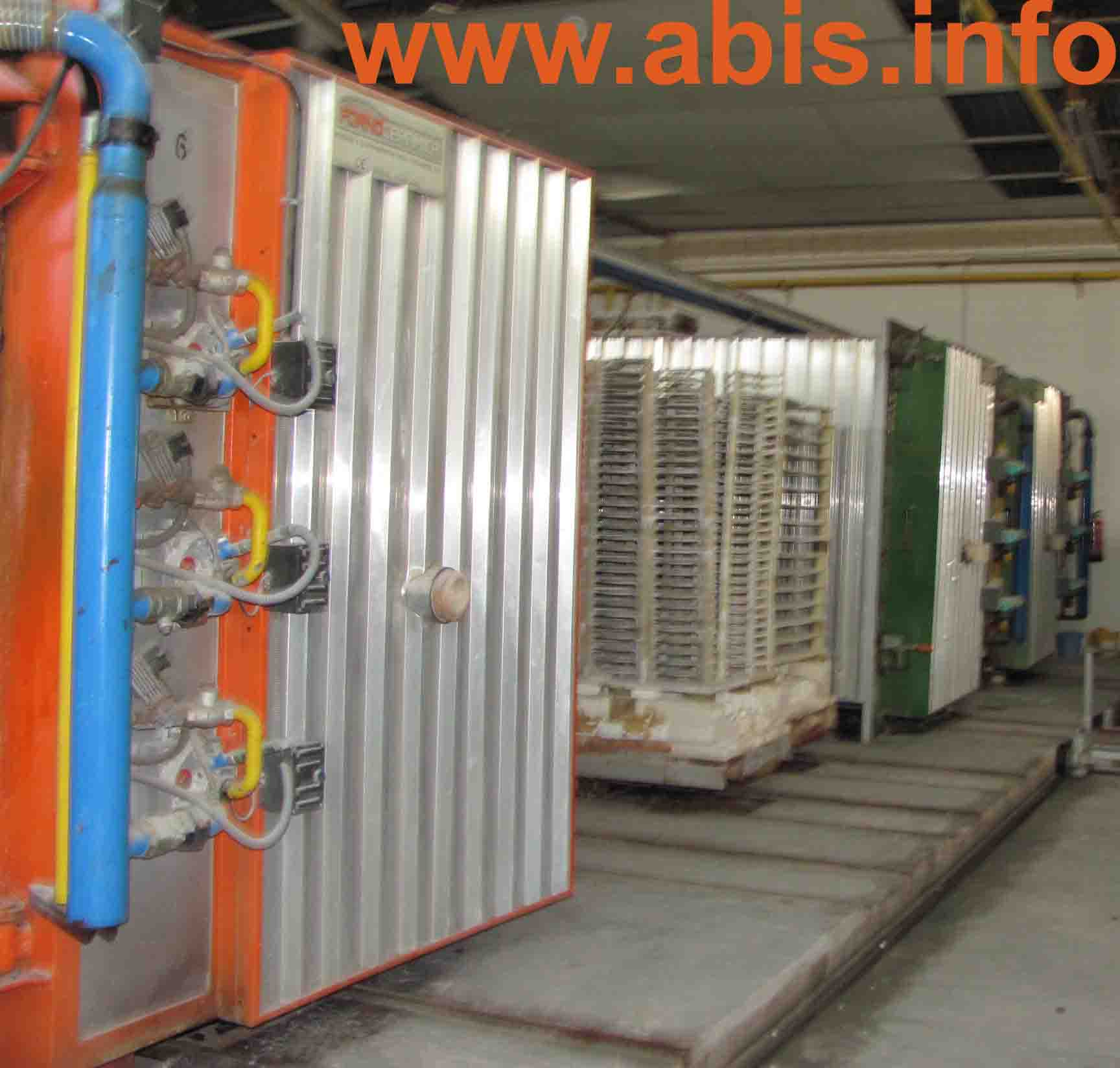 ABIS GmbH - MACHINES & SERVICE (NEW / USED) - Öfen (Kilns ...
